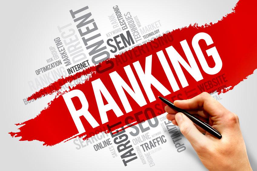 Google Ranking berücksichtigt Mobile-Freundlichkeit